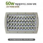 LED��õ���60W AC[HRT-60]-HQI250W��ü��/��Ż�Ҷ��̵�250W��üLED����/���LED����/�簢�����/������30/60/90����/�簢������/30��LED RGB������,����ȯLED��,����ȯ �����,������LEDõ������